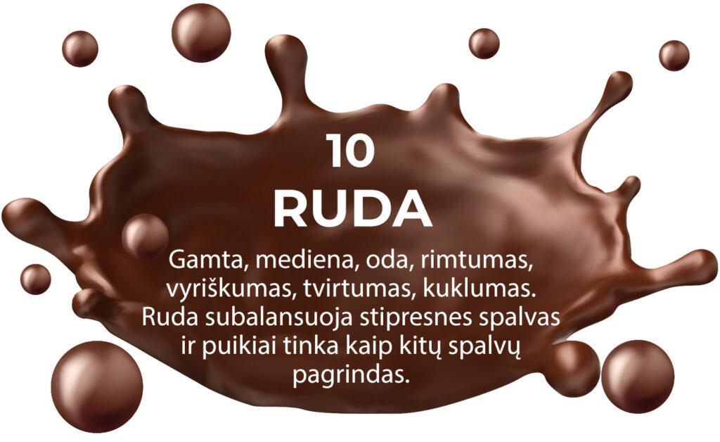 10 Ruda 1024x628